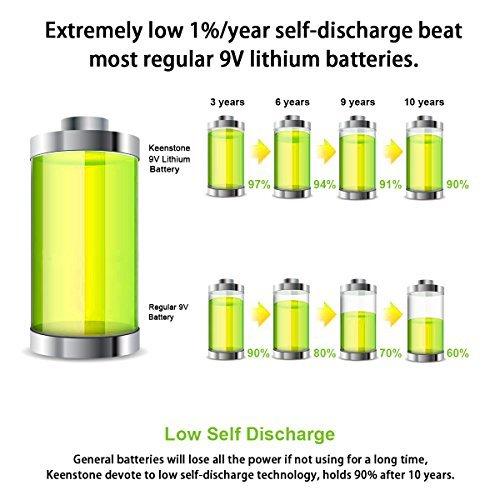 2 Energizer Rechargeable 9 volt Batteries