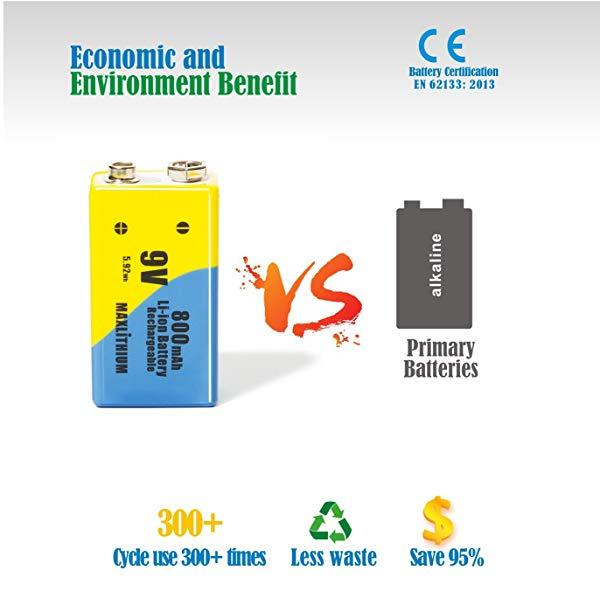 Best rechargeable Li-ion batteries
